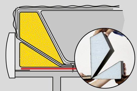 Wasserbettzarge Split Inside-Zarge Abbildung