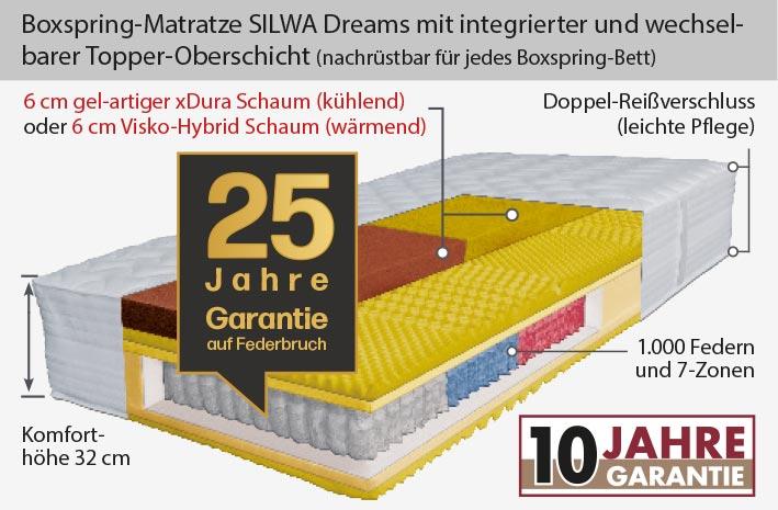 SILWA Dreams Boxspringmatratze 25 Jahre Federbruch